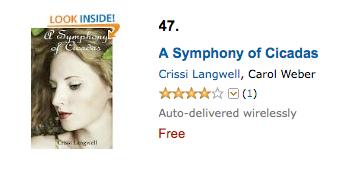 amazonsymphony